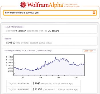 165034-wolfram_money_conversion_original